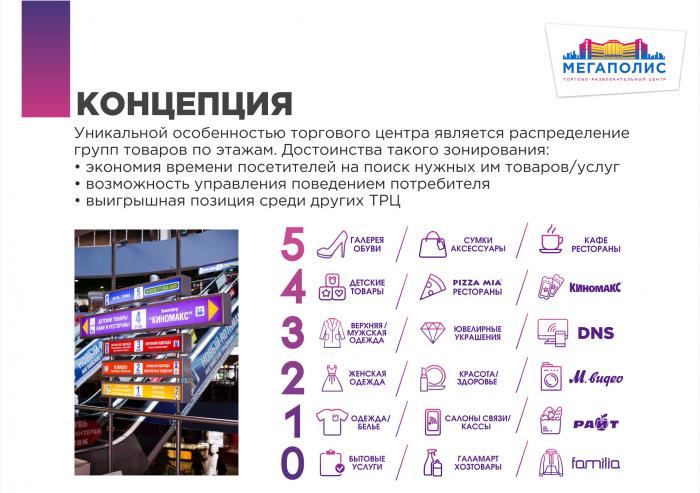 Мегаполис Магазины Список Москва